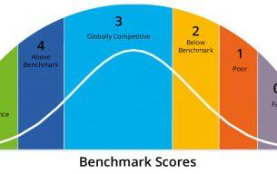 3 Software Email Marketing Gratis Untuk Bisnis